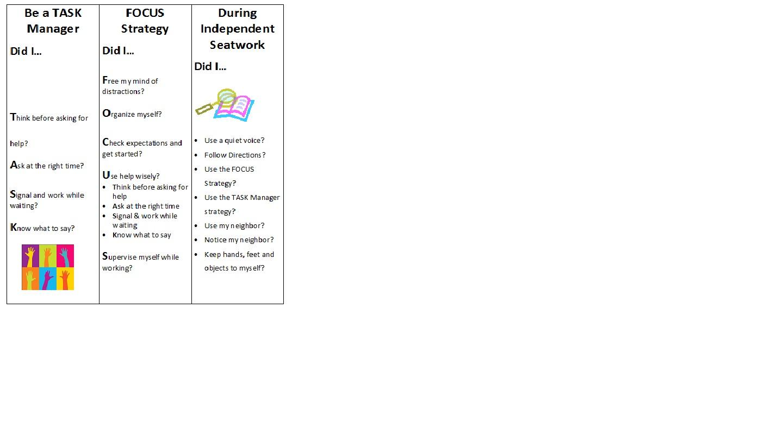 Strategies For Teaching Social Skills In The School Environment