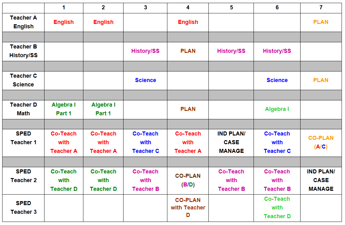 middle school master schedule template