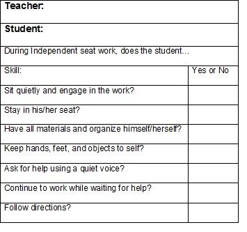 Chart Effective Teaching Strategies
