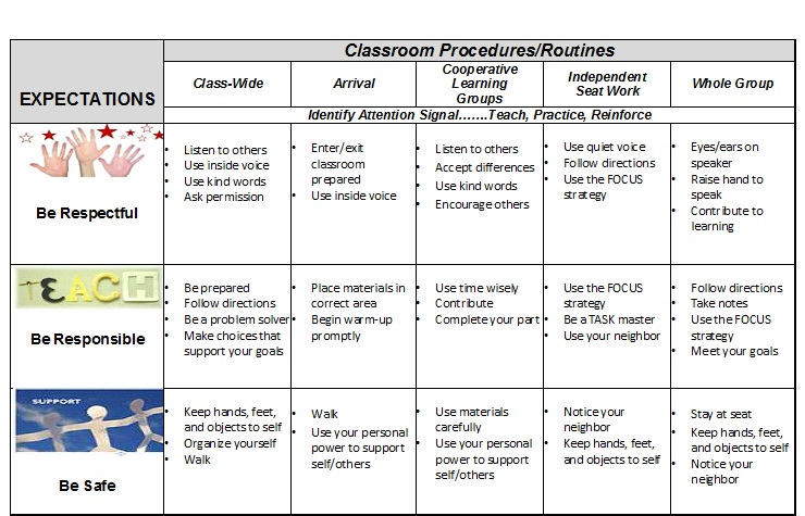 "class discussions instructional strategy for teachers and students in classrooms Teaching style and personality influencing which choices may be right for you   ""real-world"" – have students discuss in class how a topic or concept relates to a  real-  problem and record an answer/strategy on paper."