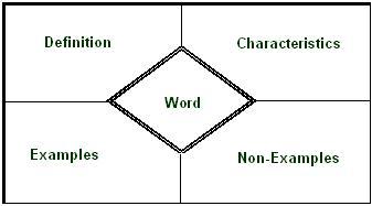 models of teacher education pdf